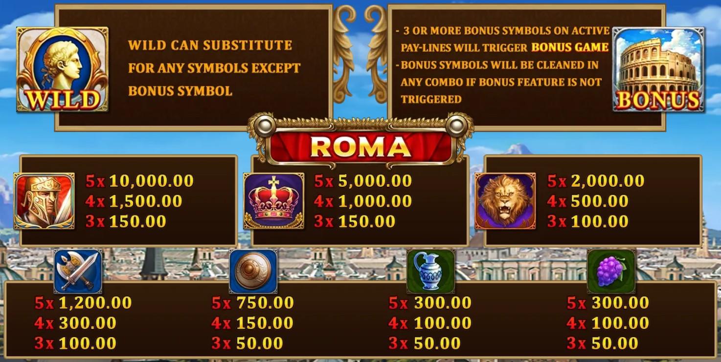 สัญลักษณ์ เกมสล็อต Roma